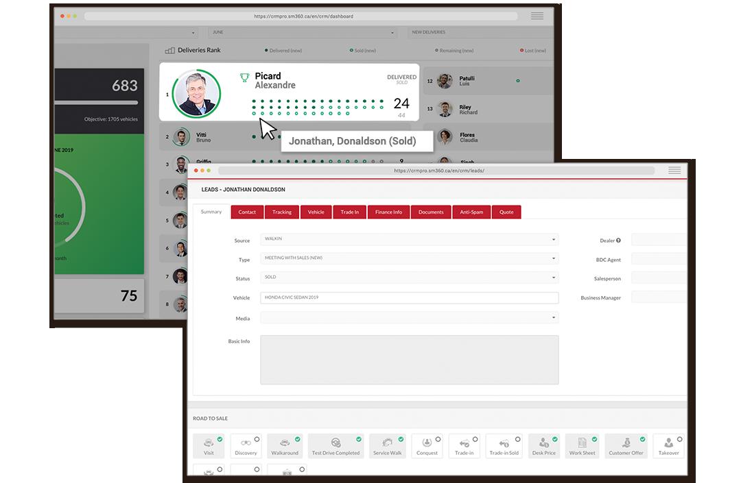 digital delivery dashboard - lead - CRM 360 - 360.Agency