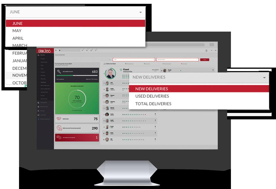 digital delivery dashboard - dashboard - CRM 360 - 360.Agency