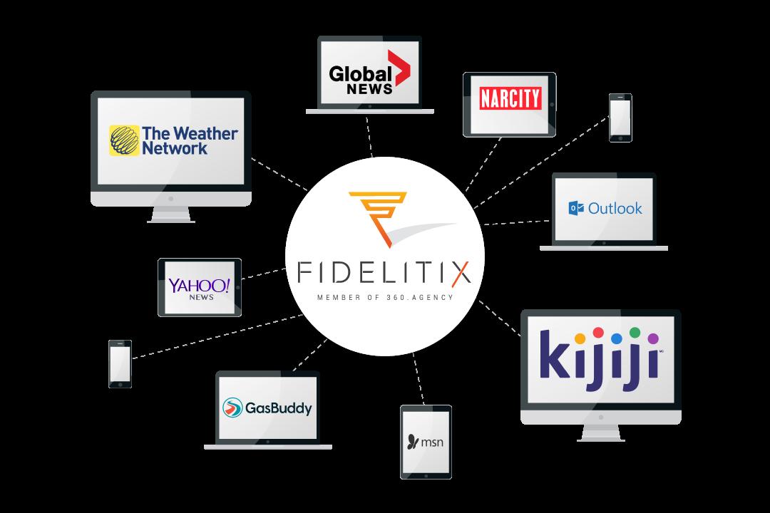 ADS 360_fidelitix network_360.Agency