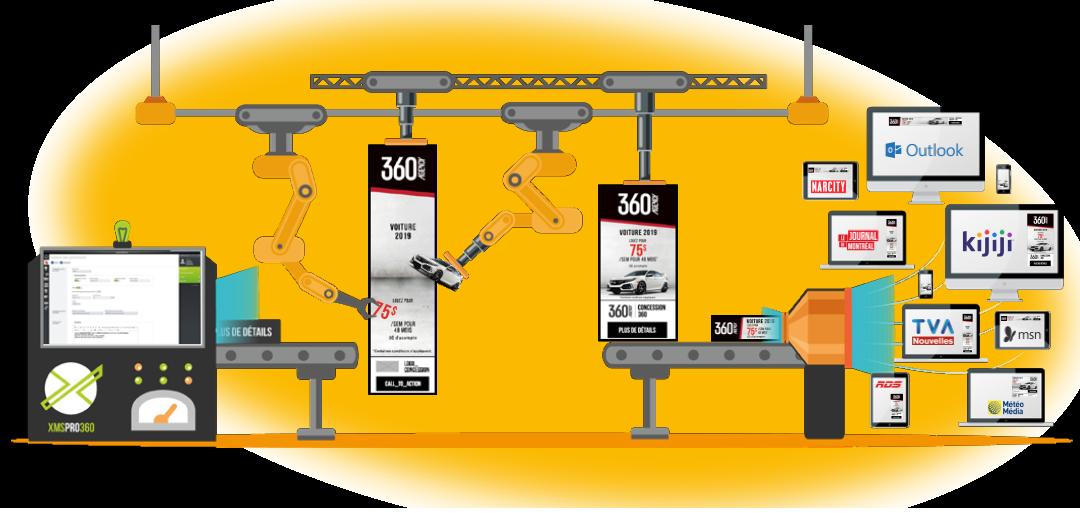 CONVERSION 360_machine à bannière_360.Agency