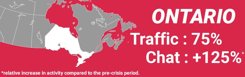 ontario-Stat-16-avril-2020-trafic-web-covid19-EN