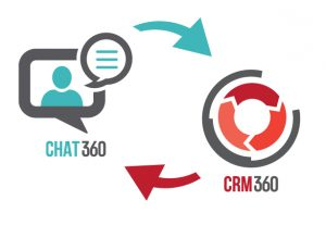 CHAT360-CRM360-Synergy