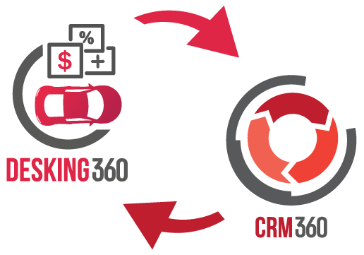 Synergie DESKING 360 ET CHAT 360